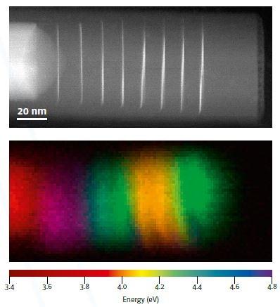 Lifetime Measurements Well below the Optical Diffraction Limit