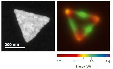 Extinction and Scattering Properties of High-Order Surface Plasmon Modes