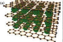 Understanding Graphene Batteries