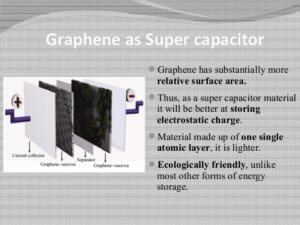A graphene supercapacitor design
