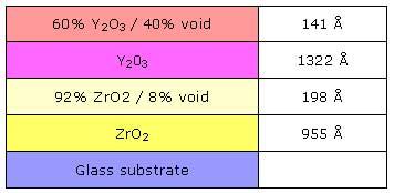 determination of refractive index of cr D1218 - 12(2016) standard test method for refractive index and refractive dispersion of hydrocarbon liquids , refractive dispersion, refractive index, refractometer,,.