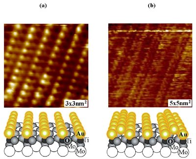 Structural model and atomic resolved STM image of (a) one of gold on a highly reduced titania surface; and (b) one and one-third monolayers of gold on a highly reduced titania surface