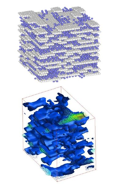Snapshot from a Monte-Carlo simulation of adsorption (top) and non-equilibrium molecular dynamics simulation of mass transport (bottom) on a Virtual Porous Carbon (VPC) of Biggs. In the top image, the carbon atoms and fluid molecules are shown in grey and blue respectively. In the bottom image, the pathways taken by the fluid through the VPC under a pressure gradient (acting from the right to left) are shown by the blue envelope, which has been cut-open in places to reveal the fluid velocity field (red highest to dark blue lowest speed).