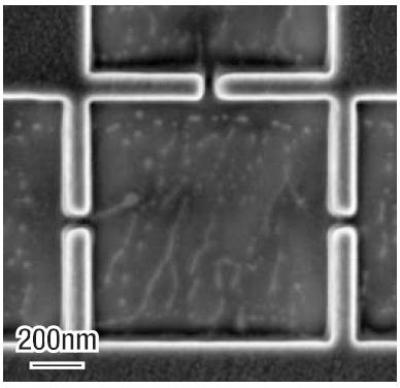 Nano-scale channel structures