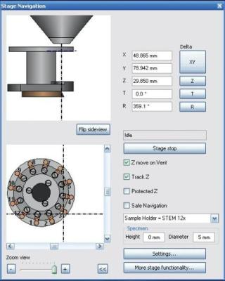 "The configuration of the multi carousel holder with 12 grids inside the stage navigation of ""Smart SEM®""."