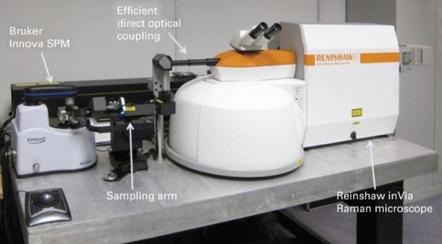 TERS-ready combination of the Bruker Innova Scanning Probe Microsope and the Renishaw inVia Raman microscope. The optical coupling is achieved via a trackball operated sampling arm.