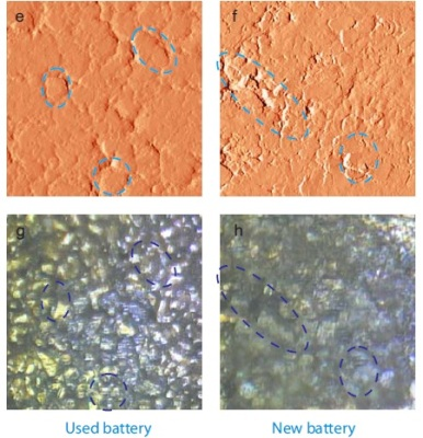 AFM topography (a),(b), phase (c),(d), magnitude (e),(f) and optical images (g),(h) of the surface of LiCoO2 cathodes from the used battery and from the new one. Pictures (a), (c) exhibit high roughness and grain structure which is typical for used batteries. Size of all images: 50x50 μm.