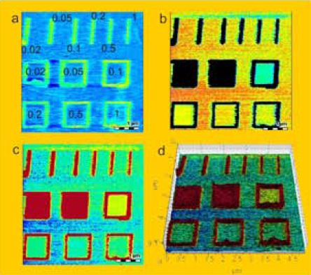 (a) topographic, (b) current, and (c) resistance maps of the obtained patterns; (d) 3D topographic map in which the color represents the resistance. The numbers in (a) indicate the tip velocity in µm/s.