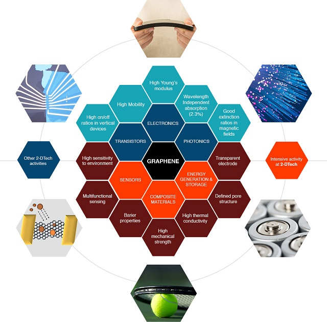 Image Result For Material Solutionsa
