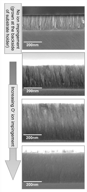 Cross-sectional electron microscopy images of the films for increasing O- flux.