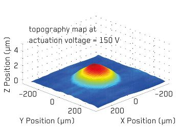 Topographic map of ultrasonic membrane actuator at 150V