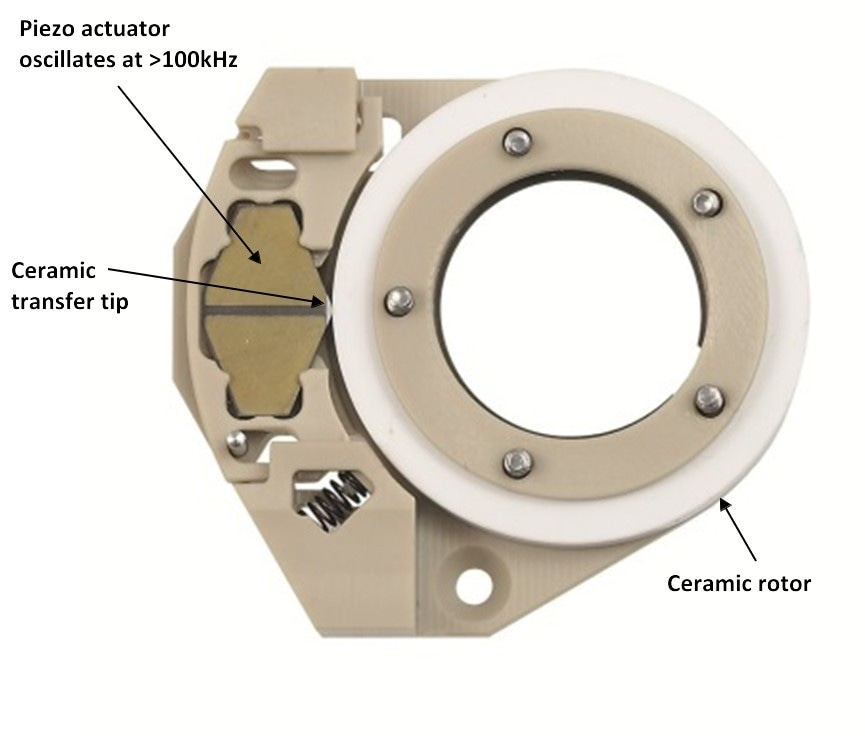 Designs with the piezo actuator mounted radially are also feasible. Inside the large aperture of this ring additional components can be arranged. Drug pumps built in such a manner are particularly small, light and silent. They offer a high degree of flexibility with regard to various therapies and dosages. (Image: PI)