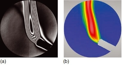 Single-frame capture of dynamic thermal gradients viewed (a) as interference fringes and (b) as a processed 3D map. These results are viewed live through high-speed data processing to facilitate interpretation of rapidly changing, dynamic events