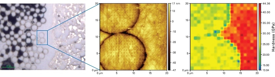 Optical image of 400 °C testing location (left) used to find a suitable testing location. SPM image post XPM testing (center) where the circular regions are SiC fibers embed within the SiC matrix. 400 indents were performed in both the fiber and matrix material. The resulting property map of hardness (right) shows a higher hardness in the matrix material and edge effects around the peripheral of the fibers.