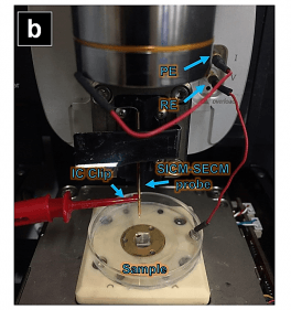 a) Cartoon illustration of SICM-SECM imaging; b) Setup of the SICM-SECM measurement performed with the probe mounted on the SICM head of a Park NX12 AFM system.