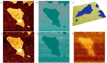 AFM Microscopy - High Resolution Cell Imaging with the NanoWizard BioAFM
