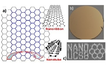 Carbon Nanomaterials for Designing Next-Generation Green Electronics