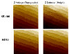 True Topography AFM Scanning Using A Low Noise Z-Position Sensor
