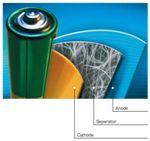 Cost-Effective Battery Separators Using Nanofiber Technology