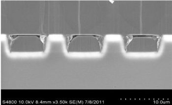 Measuring Changes in the Signal of Group III Nitrides Using 3D Confocal Raman Imaging