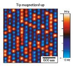 In-Situ Switching of Tip Magnetization to Eliminate Topographic Effects in MFM Measurements