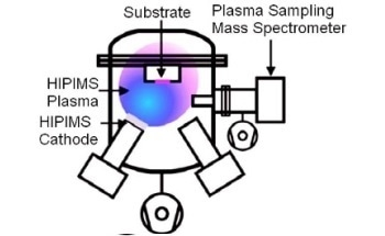 Conventional Pulsed Sputtering (DCMSP) and High Power Impulse Magnetron Sputtering (HIPIMS) Ag-Surfaces Resulting in E. Coli Inactivation