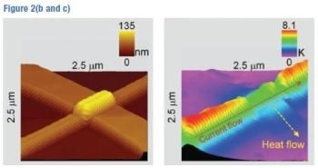 Application Story: Nanometer Resolution Quantitative Thermometry Using Ultra-High Vacuum Scanning Thermal Microscopy