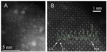 Using TEM to Study Perovskite-Noble Metal Catalysts for Automotive Exhaust Control
