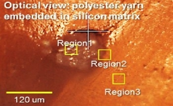 Phase Imaging, Topography and Nanomechanical Investigation of Polyester Yarn Interaction with Silicone Matrix