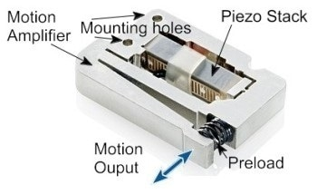 Why Medical Equipment Design Engineers Move Towards Piezo Transducers and Piezo Ceramic Motors