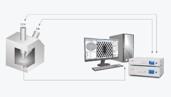 FIB-SEM Nanofabrication