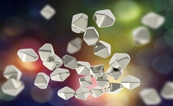 What are the Different types of Nanoparticles?