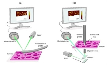 Vertical Probes in Lateral Molecular Force Microscopy (LMFM)