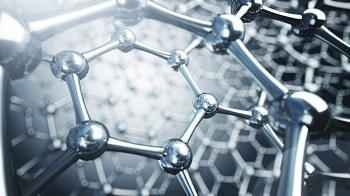 The Future of Graphene