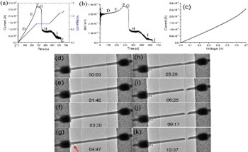 In Situ TEM Characterization of Semiconductor Nanowires