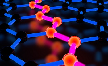 A Detailed Description of the Properties of Graphene
