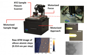 VistaScope: Photo-Induced Force Microscope (PiFMP)