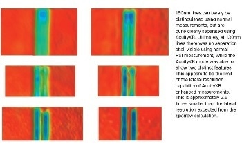 Improved Metrology of Narrow Linewidths
