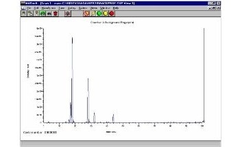 Process Characterization with the HPR-30 Series from Hiden Analytical