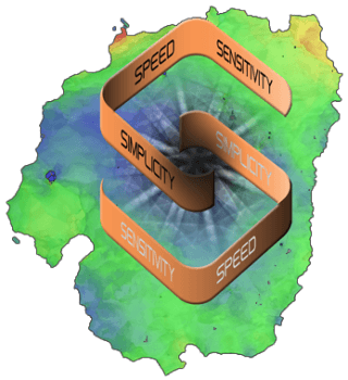 Symmetry: A High-Performance EBSD Detector Based on CMOS Technology