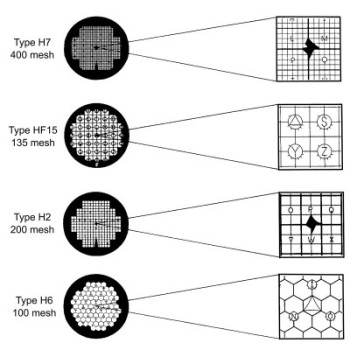 Finder Grids for TEM Sample Location from Agar Scientific