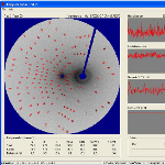 STOE X-Area Detector Software for XRD Area Detectors