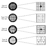 Finder Grids for TEM Sample Location