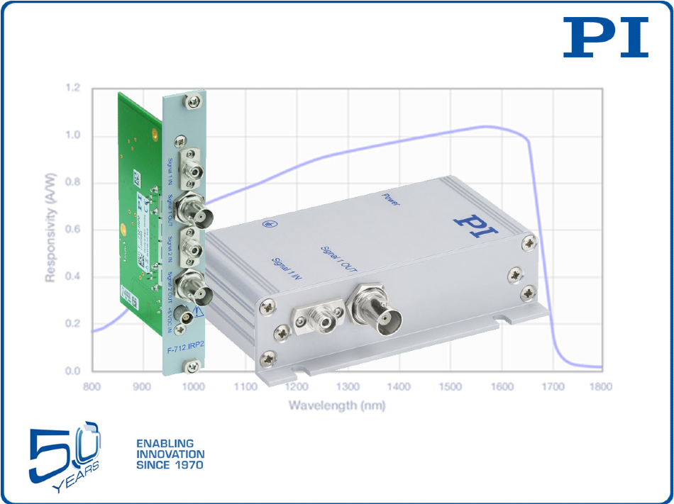 Compact, Low-Cost Optical Power Meters for Photonics Alignment Provide High Bandwidth