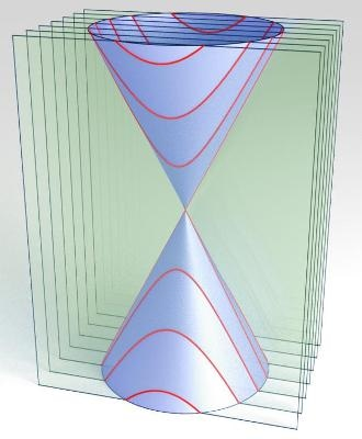Physicists Reveal Size Quantization of Charge Carriers in Graphene
