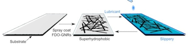 Ice-Resistant, Graphene-Based Material Could Prove Suitable for Extreme Environments