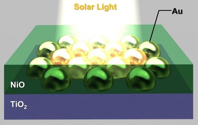 Hokkaido University Scientists Analyze Solar Cells with Gold Nanoparticles