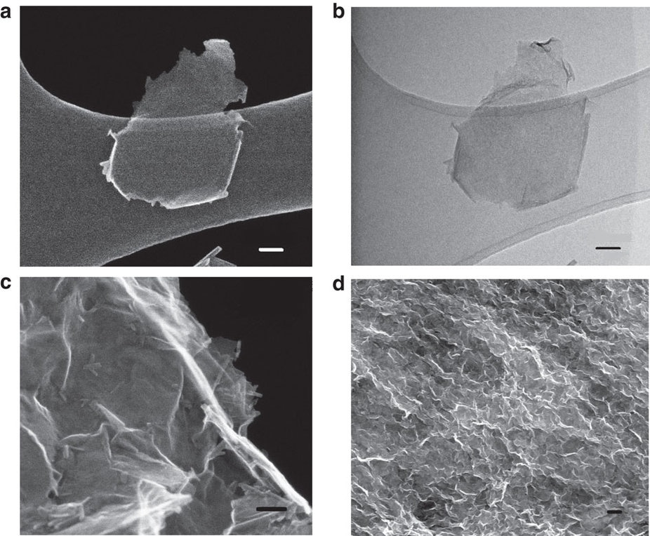 The Presence of Defects Improves the Performance of MnO2 Nanosheets as Supercapacitor Electrode Materials