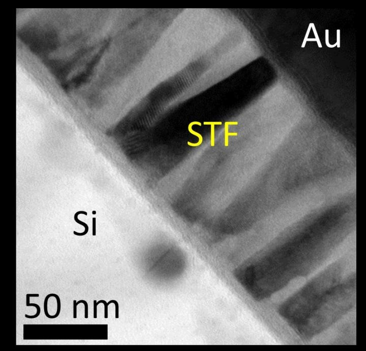Magnetic and Magnetooptical Response of STF Films Improved by Oxygen Defects Like Nanopillars