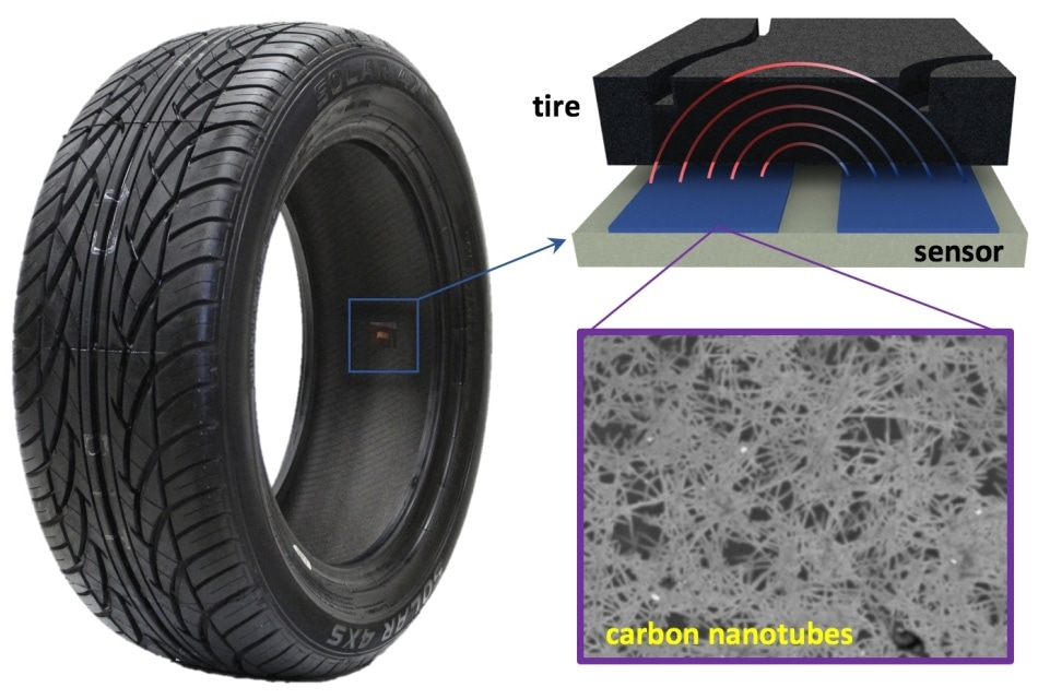 Carbon Nanotubes Introduce Tire Wear Monitoring Into Cars